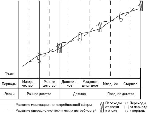 Психология развития человека. Развитие субъективной реальности в онтогенезе