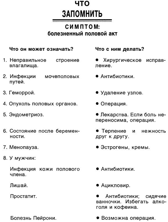Акт Половой