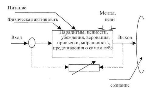 Веб-камера Defender C-090 цены в Украине