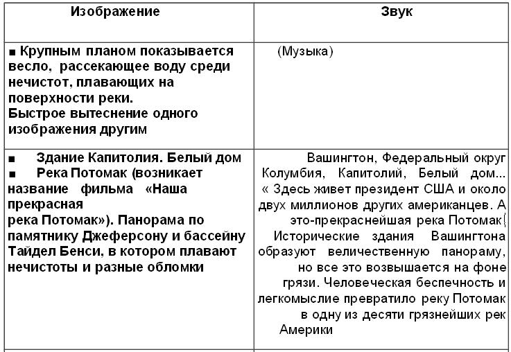 Алхимия режиссуры. Мастер-класс