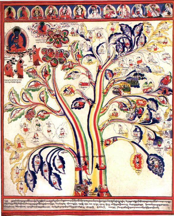 дзен индия нирвана тибет одним словом - фото 10
