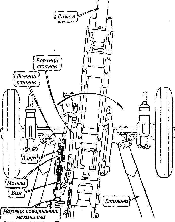 поворотный механизм