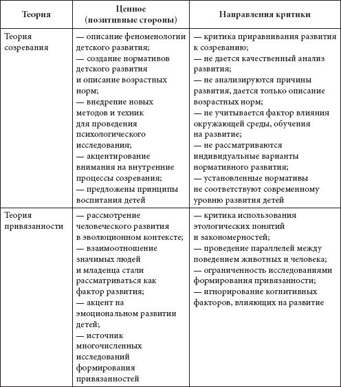Биогенетическая теория личности холл