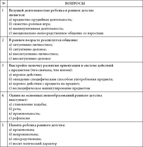 Анкеты для оценку психосексуального развития