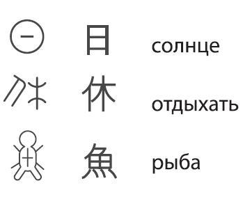 китайский иероглиф лодка