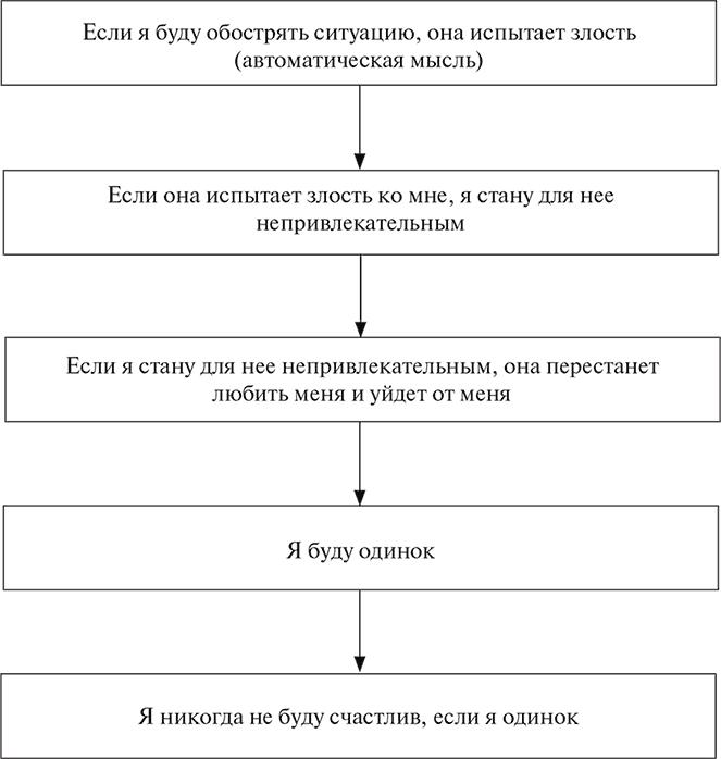 Психотерапевт Дмитрий Сосновский: созависимость