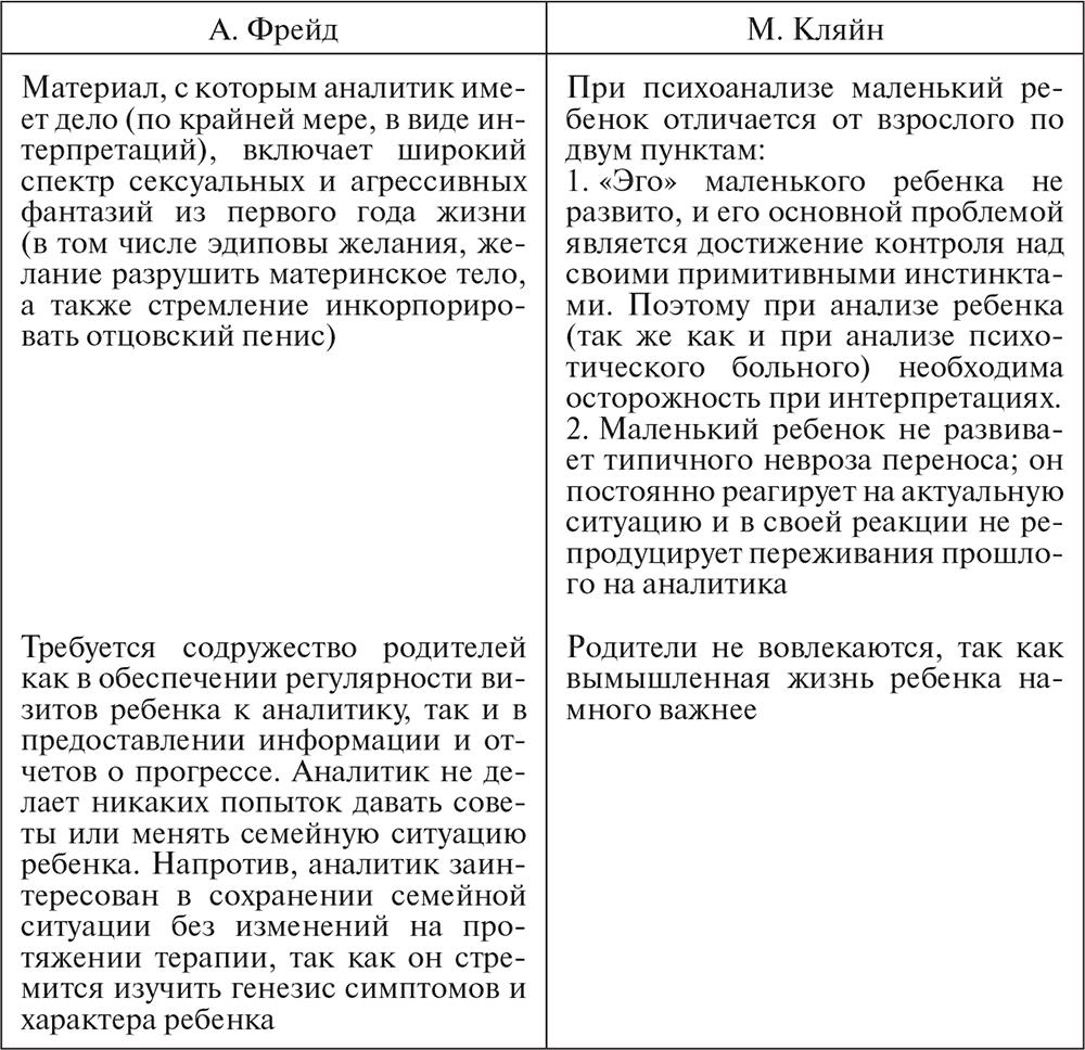 схема различных межгрупповых отношений кластер