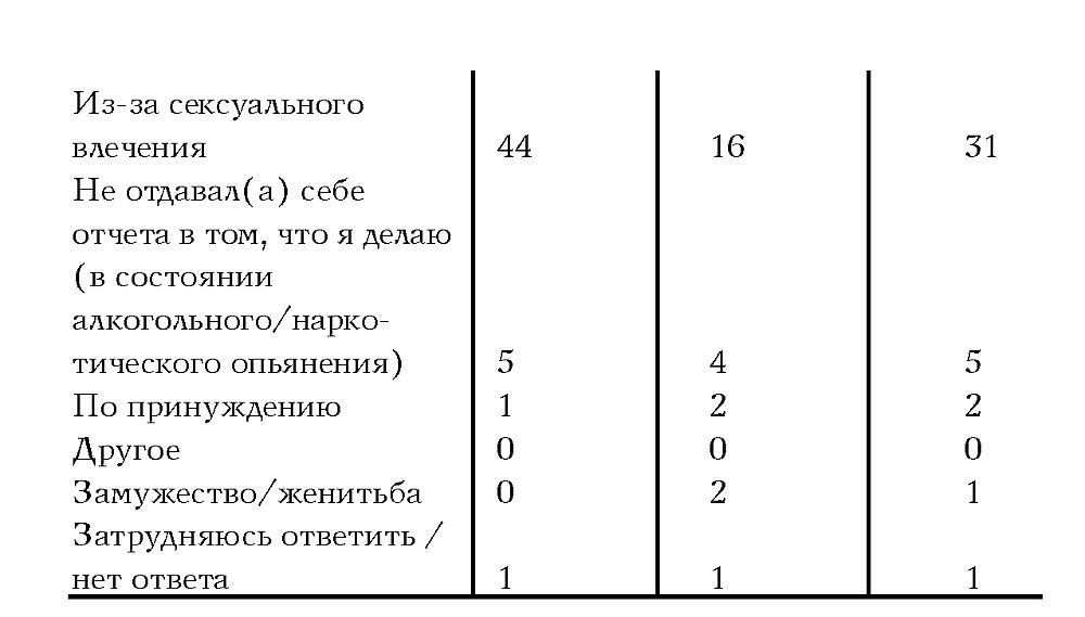 Проститутки студентки института баумана