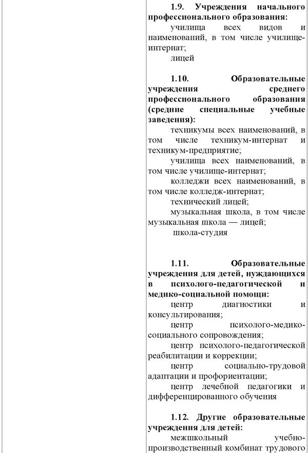 Закон о ветеринарии №165-v закона республики казахстан от 17.01.2017
