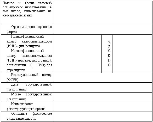 анкета досье клиента юридического лица образец