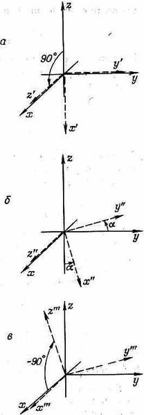 8. Квантовая механика I