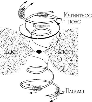Интерстеллар: наука закадром