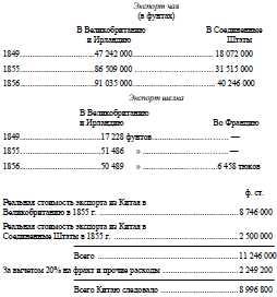 Собрание сочинений Маркса и Энгельса. Том 12