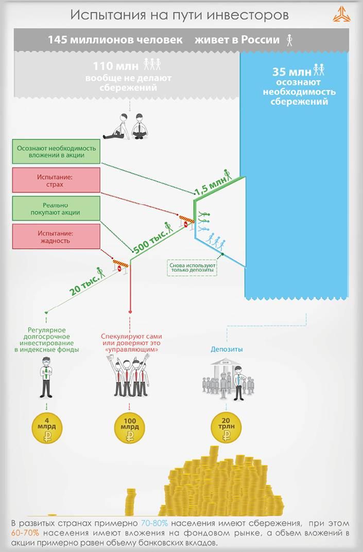 Финансы и Кредит № 21 (597) 2014