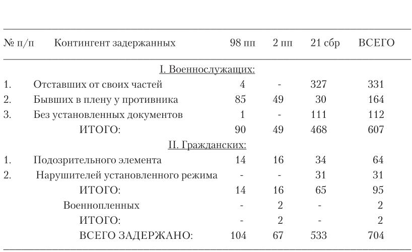 046 справка на оружие Проезд Якушкина Справка от педиатра Улица Яблочкова