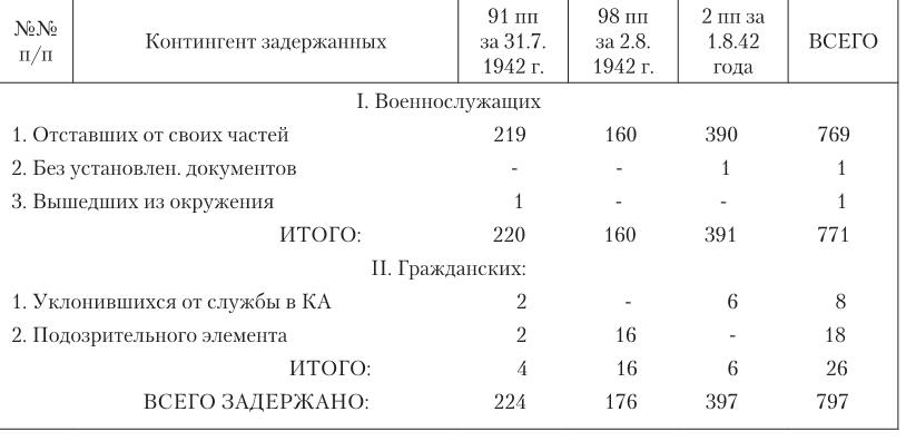 046 справка на оружие Проезд Якушкина медицинская справка формы 133