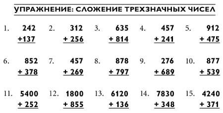 Я не считаю себя глупой, имею в/о, но проблема в том, что я не умею быстро в уме складывать двухзначные числа...