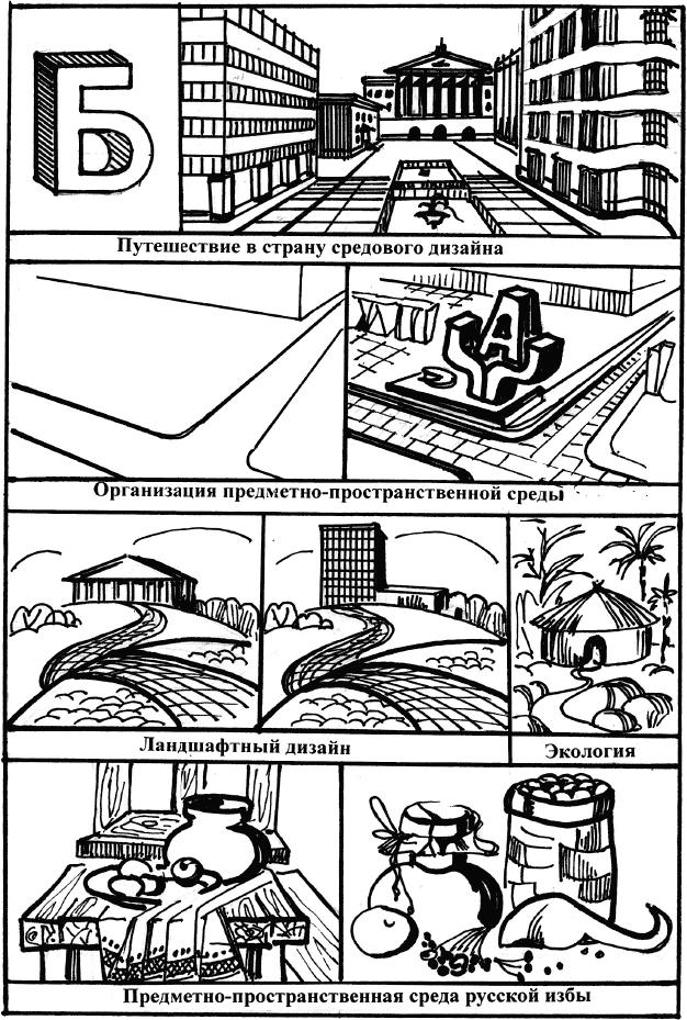 Конспект по изо планета знаний 2 класс рисуем печатью