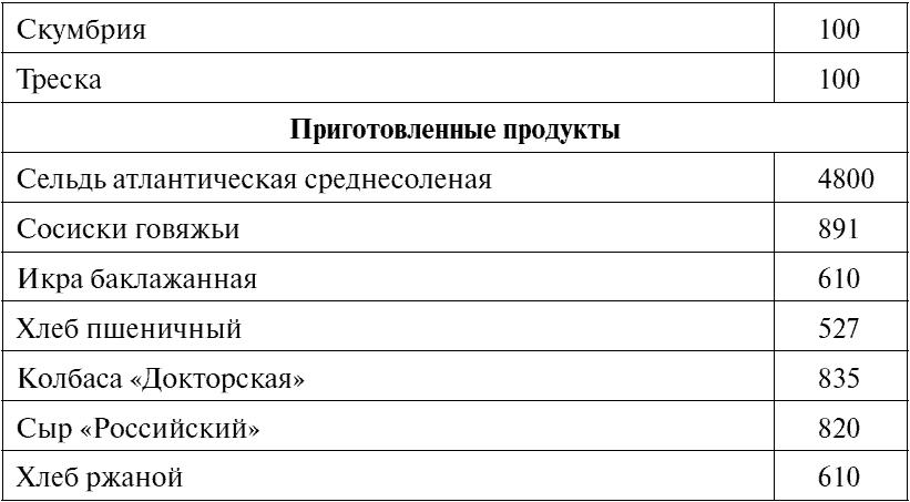 kak-sebya-udovletvorit-kolbasoy-vo-vlagalishe-zhena-privela-svoyu-podrugu-na-seks-vtroem