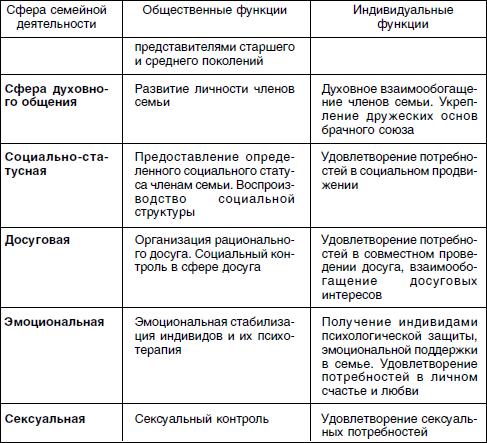 s2-osnovi-semeynoy-psihologii-uchebnoe-posobie