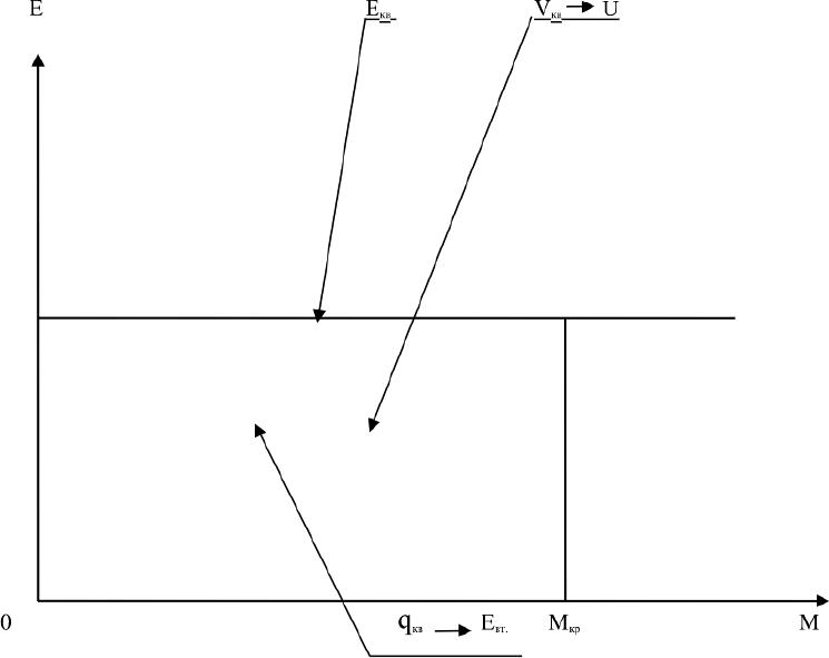 Физика элементарных частиц материи