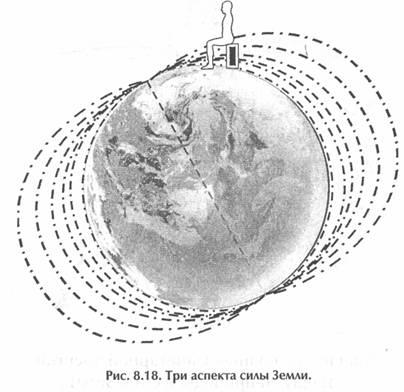 Исцеление Космосом-II. Даосская космология и вселенские исцеляющие связи