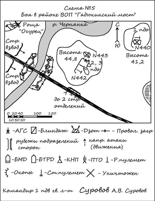 Гадюкинский мост