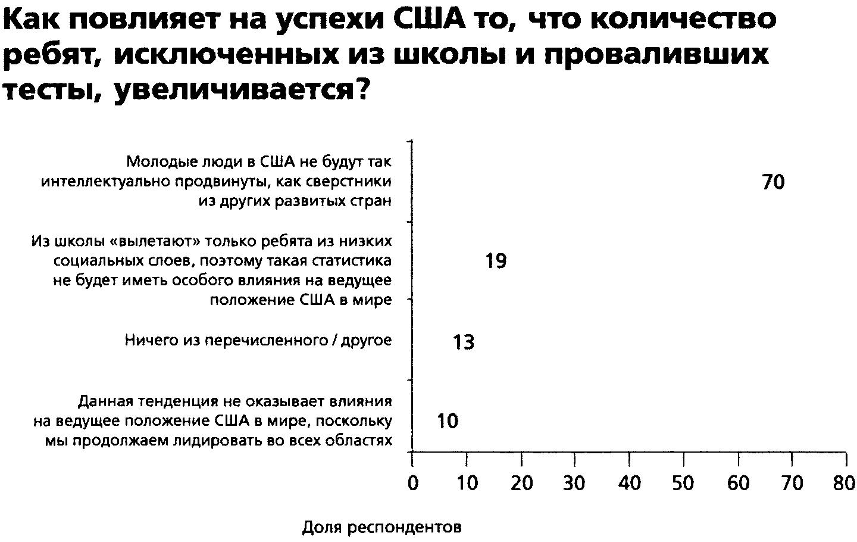 Порно анал молодых русских студенток фото