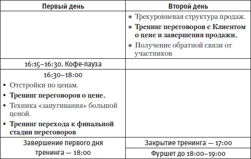 Частные объявления женщин склонных к доминированию авто купить в минске жданович на россию частные объявления