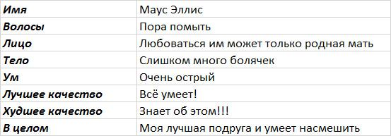 Шейла Великолепная