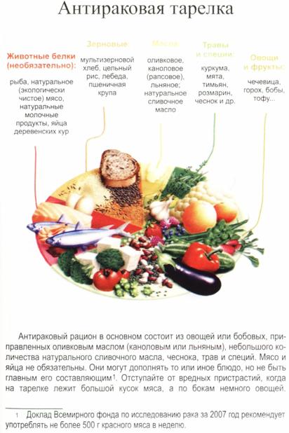 Целителем разработана диета Соломона против рака