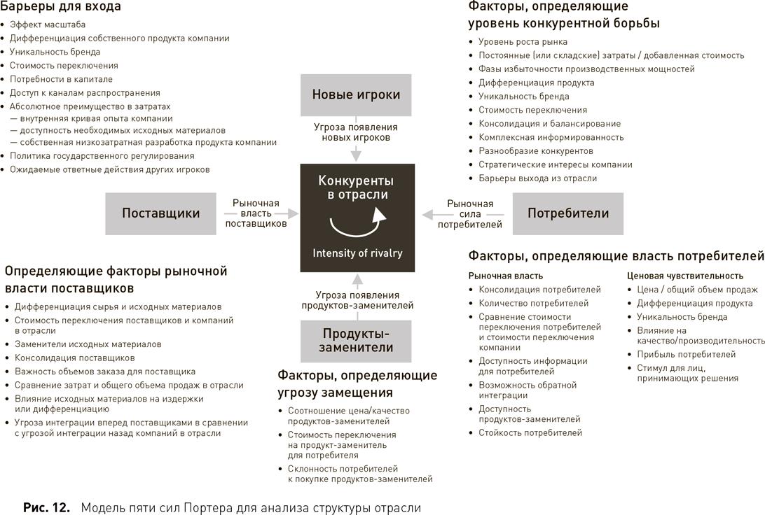 Книга Стратегический менеджмент по Котлеру Лучшие приемы и методы Стратегический менеджмент по Котлеру Лучшие приемы и методы