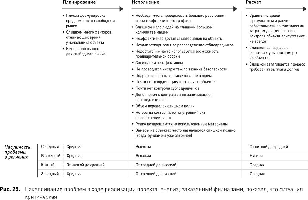 Книга Стратегический менеджмент по Котлеру Лучшие приемы и методы