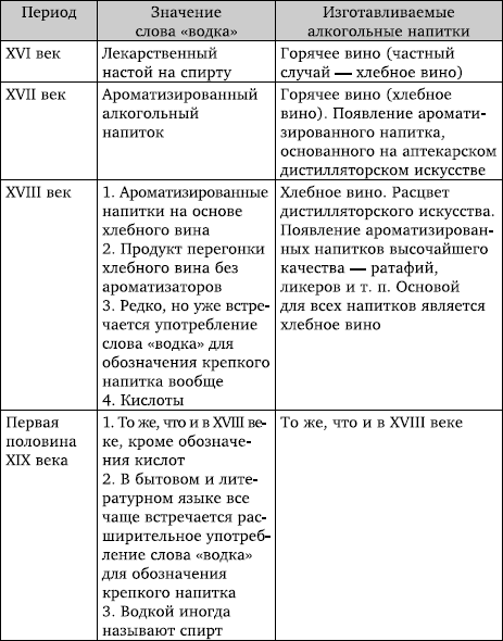 Схема культура 19 века
