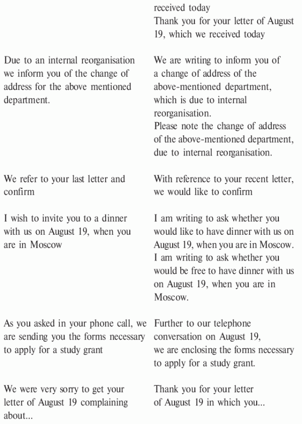 таблица фраз для формального письма на английском