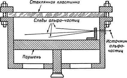 Рассказ о строении вещества