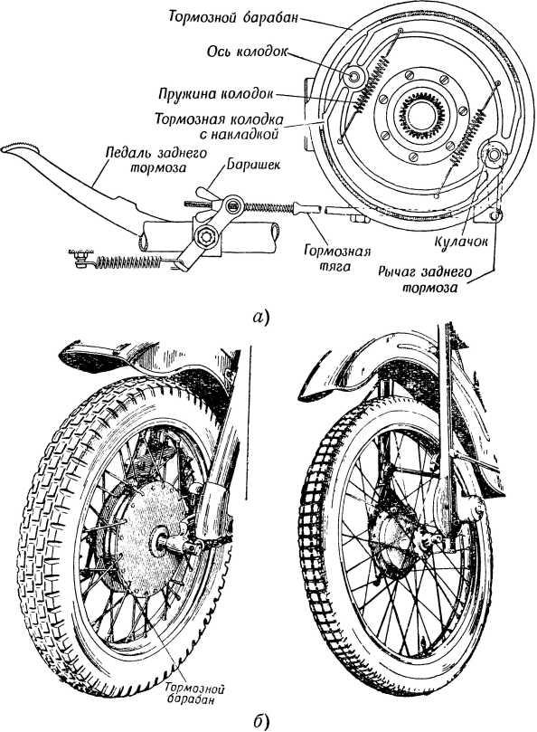Книга юного мотоциклиста