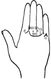 Тайное знание. Секреты нумерологии, хиромантии, астрологии, гаданий