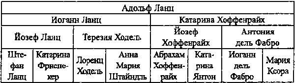 Новые тамплиеры. Духовники «черного ордена»