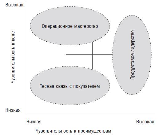Вторая космическая. Искусство управления и стратегии будущего