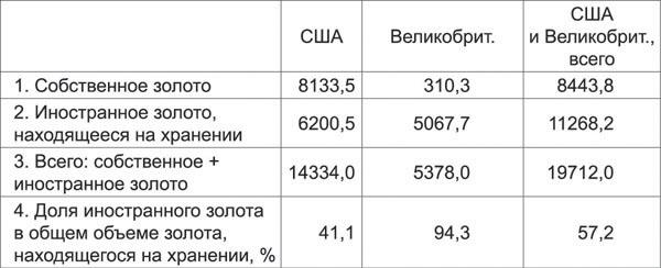 Санкции [Экономика сопротивления]