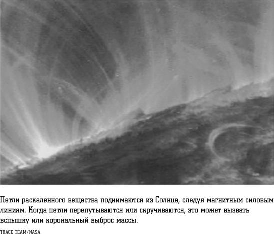 Смерть с небес. Наука о конце света