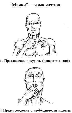 Блатной телеграф. Тюремный архивы