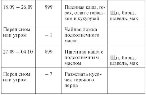 гороскоп по нумерологии году рождения