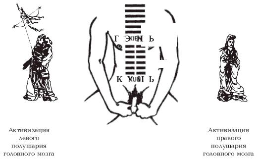 Смотреть массаж мужских половых органов фото 331-124