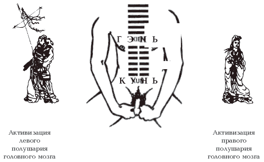 техника массажа для женщин
