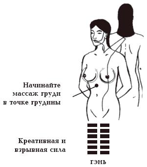 С делает ли мужской оргазм человека без сильным