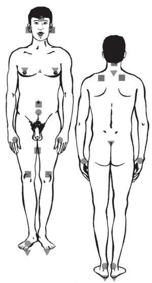 Правая сторона тела - Секреты
