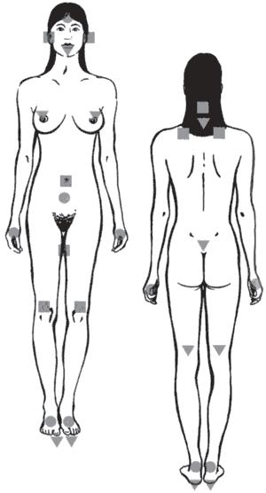 Изучение мужской оргазм