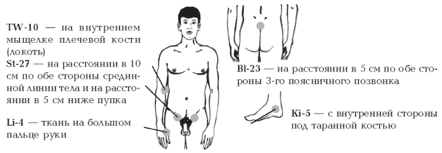 Даосская практика для женщин и